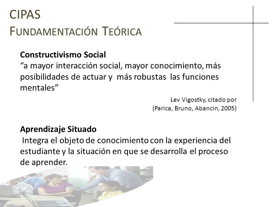 CIPAS F UNDAMENTACIÓN T EÓRICA Constructivismo Social a mayor interacción social, mayor conocimiento, más posibilidades de actuar y más robustas las f