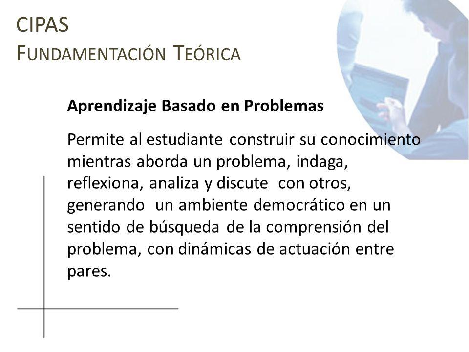 CIPAS F UNDAMENTACIÓN T EÓRICA Aprendizaje Basado en Problemas Permite al estudiante construir su conocimiento mientras aborda un problema, indaga, re