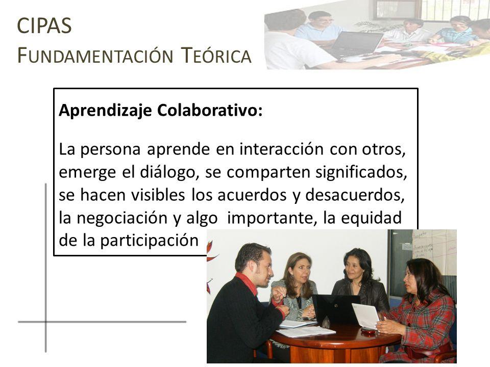 CIPAS F UNDAMENTACIÓN T EÓRICA Aprendizaje Colaborativo: La persona aprende en interacción con otros, emerge el diálogo, se comparten significados, se