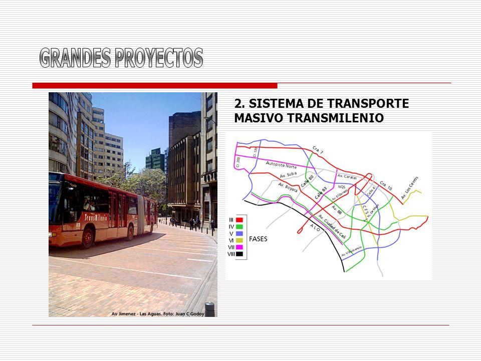2. SISTEMA DE TRANSPORTE MASIVO TRANSMILENIO