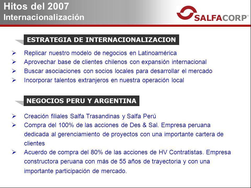 Replicar nuestro modelo de negocios en Latinoamérica Aprovechar base de clientes chilenos con expansión internacional Buscar asociaciones con socios locales para desarrollar el mercado Incorporar talentos extranjeros en nuestra operación local Hitos del 2007 Internacionalización ESTRATEGIA DE INTERNACIONALIZACION Creación filiales Salfa Trasandinas y Salfa Perú Compra del 100% de las acciones de Des & Sal.