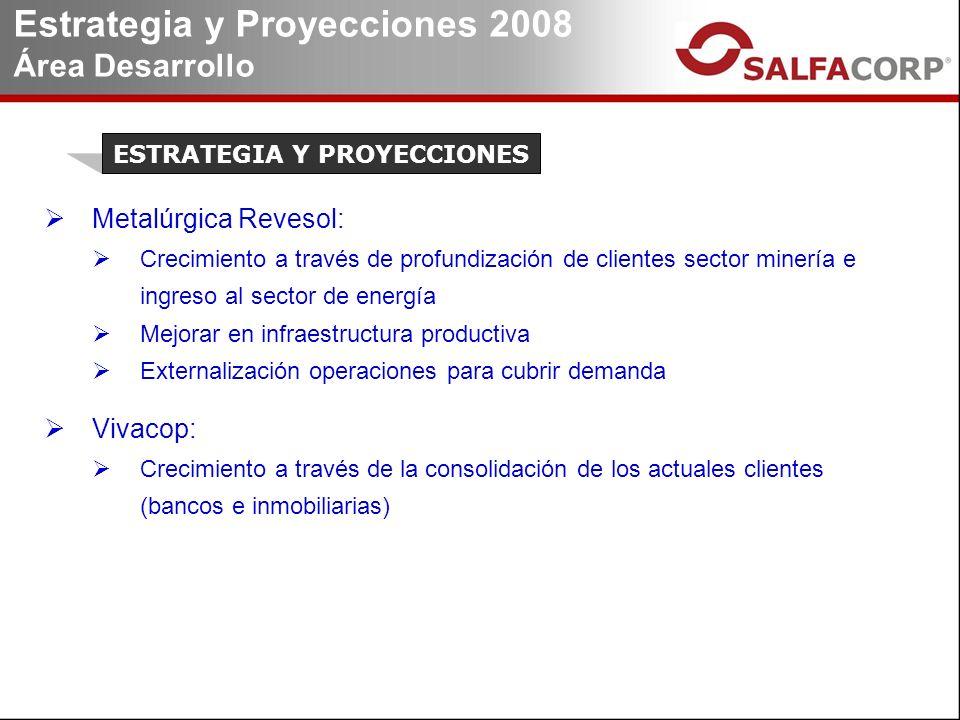 Metalúrgica Revesol: Crecimiento a través de profundización de clientes sector minería e ingreso al sector de energía Mejorar en infraestructura productiva Externalización operaciones para cubrir demanda Vivacop: Crecimiento a través de la consolidación de los actuales clientes (bancos e inmobiliarias) Estrategia y Proyecciones 2008 Área Desarrollo ESTRATEGIA Y PROYECCIONES