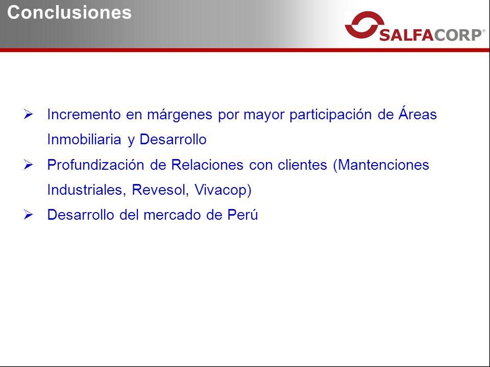 Incremento en márgenes por mayor participación de Áreas Inmobiliaria y Desarrollo Profundización de Relaciones con clientes (Mantenciones Industriales, Revesol, Vivacop) Desarrollo del mercado de Perú Conclusiones