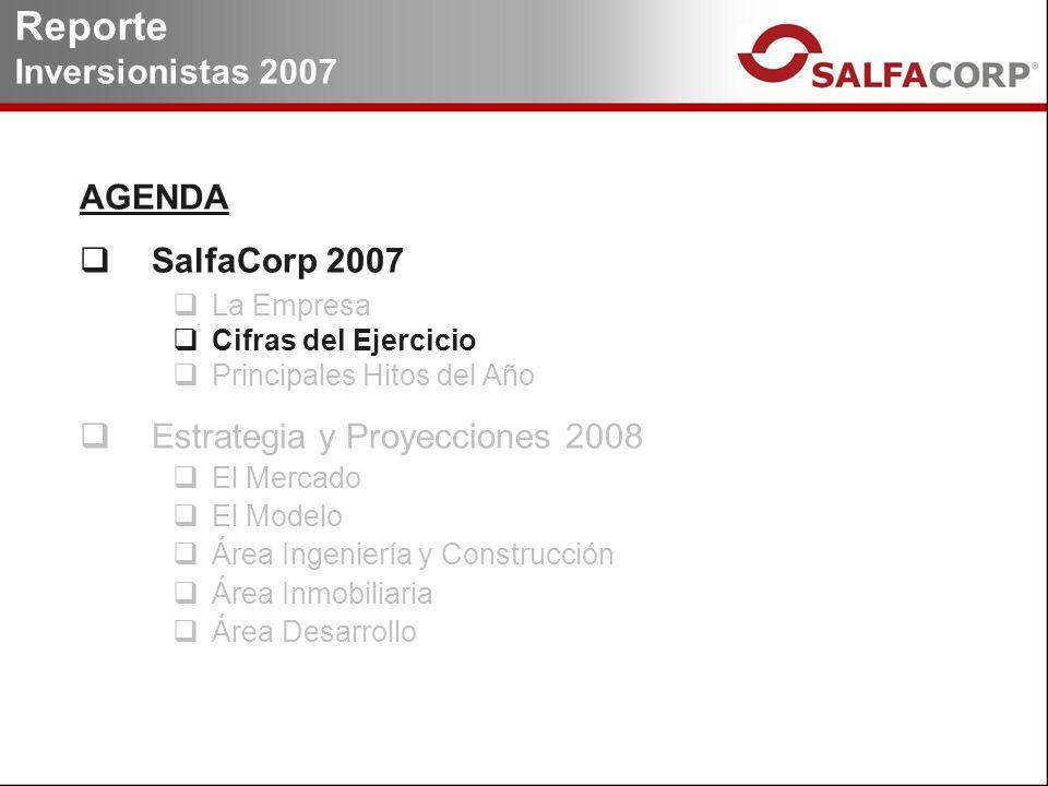AGENDA SalfaCorp 2007 La Empresa Cifras del Ejercicio Principales Hitos del Año Estrategia y Proyecciones 2008 El Mercado El Modelo Área Ingeniería y Construcción Área Inmobiliaria Área Desarrollo Reporte Inversionistas 2007