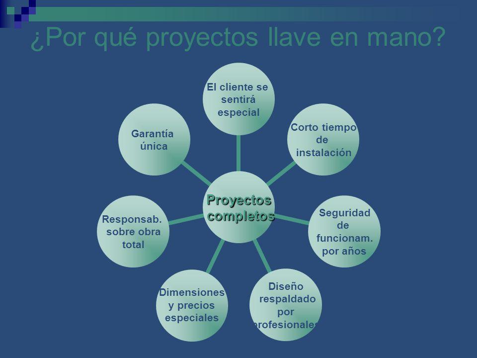 ¿Por qué proyectos llave en mano? Proyectos completos completos El cliente se sentirá especial Corto tiempo de instalación Seguridad de funcionam. por