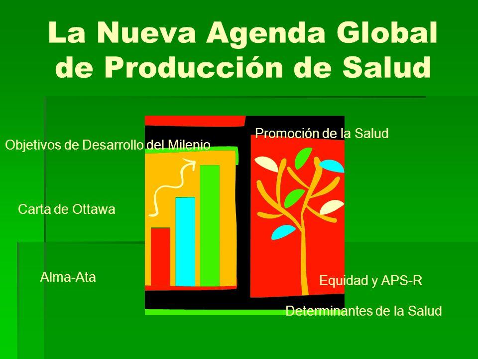 La Nueva Agenda Global de Producción de Salud Objetivos de Desarrollo del Milenio Carta de Ottawa Alma-Ata Promoción de la Salud Equidad y APS-R Determinantes de la Salud