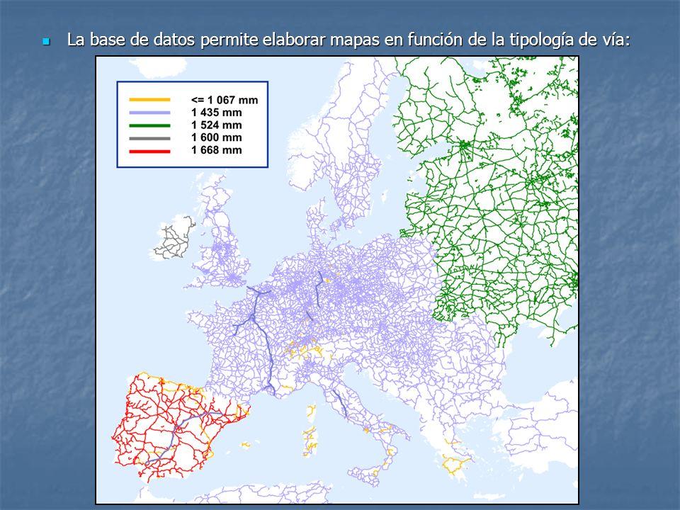 La base de datos permite elaborar mapas en función de la tipología de vía: La base de datos permite elaborar mapas en función de la tipología de vía: