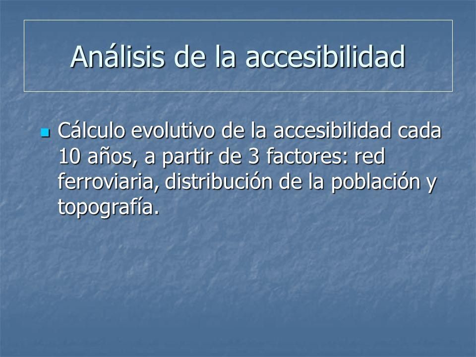 Análisis de la accesibilidad Cálculo evolutivo de la accesibilidad cada 10 años, a partir de 3 factores: red ferroviaria, distribución de la población y topografía.