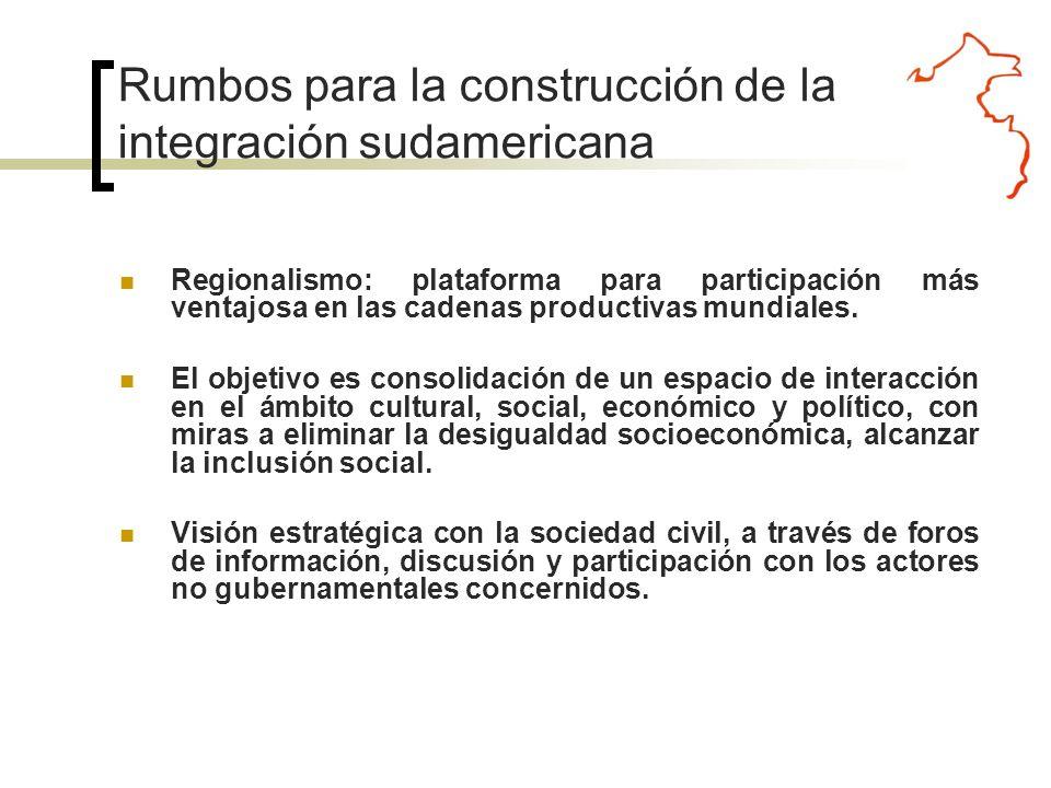 Regionalismo: plataforma para participación más ventajosa en las cadenas productivas mundiales.