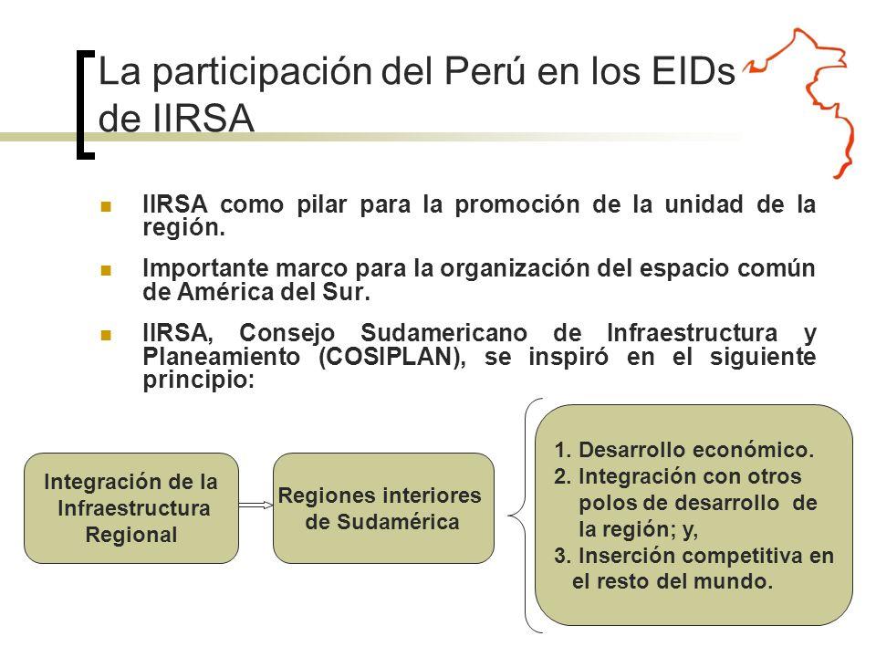 Los Ejes de Integración y Desarrollo (EIDS) del IIRSA sirven como elementos articuladores y catalizadores de subespacios de distintos niveles de desarrollo.