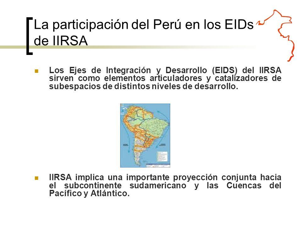 Integración fronteriza entre el Perú y Brasil