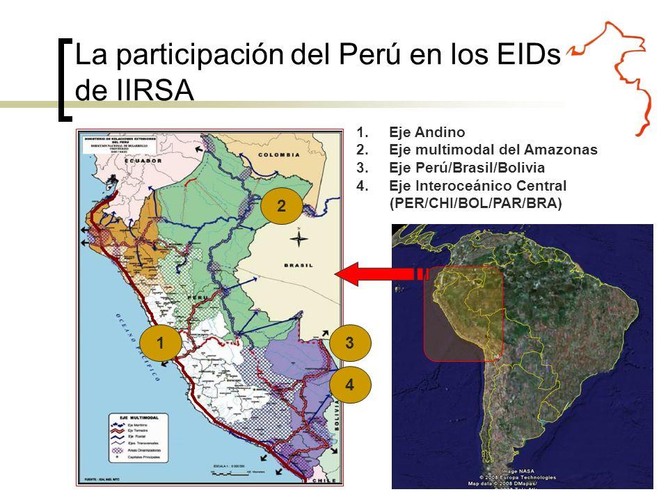 1 4 3 2 1.Eje Andino 2.Eje multimodal del Amazonas 3.Eje Perú/Brasil/Bolivia 4.Eje Interoceánico Central (PER/CHI/BOL/PAR/BRA) La participación del Perú en los EIDs de IIRSA