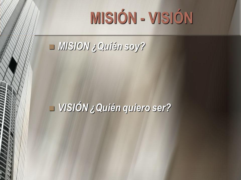 MISIÓN - VISIÓN MISION ¿Quién soy? MISION ¿Quién soy? VISIÓN ¿Quién quiero ser? VISIÓN ¿Quién quiero ser?