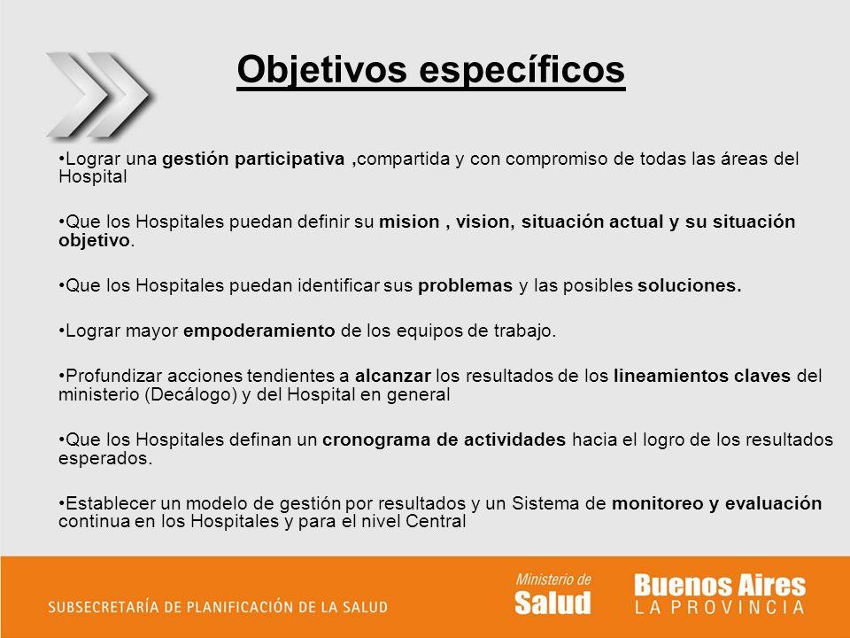 Objetivos específicos Lograr una gestión participativa,compartida y con compromiso de todas las áreas del Hospital Que los Hospitales puedan definir s