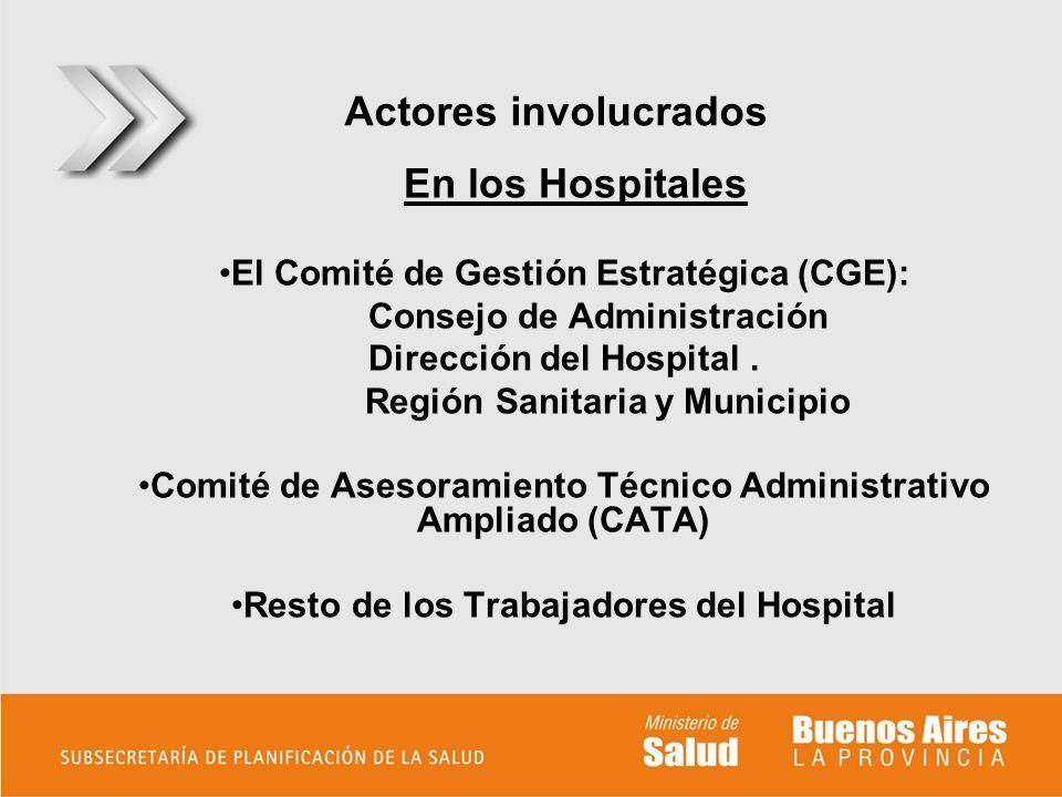 Actores involucrados En los Hospitales El Comité de Gestión Estratégica (CGE): Consejo de Administración Dirección del Hospital. Región Sanitaria y Mu