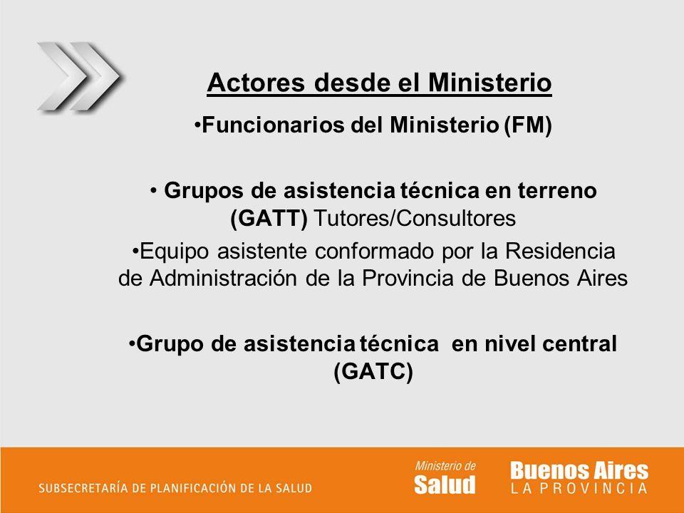 Actores desde el Ministerio Funcionarios del Ministerio (FM) Grupos de asistencia técnica en terreno (GATT) Tutores/Consultores Equipo asistente confo
