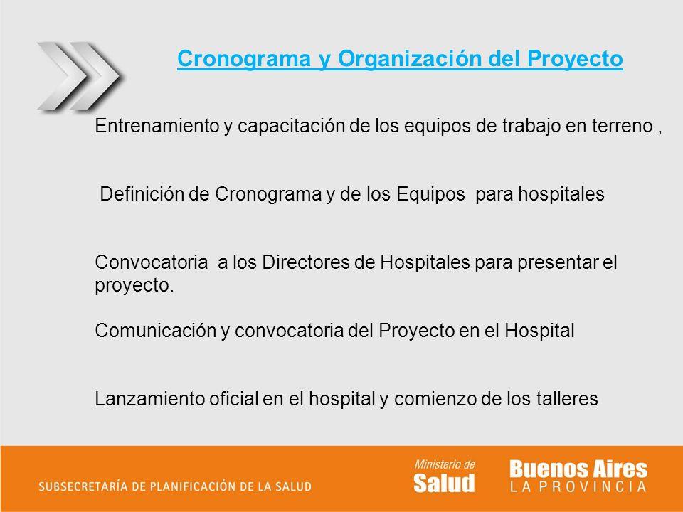 Entrenamiento y capacitación de los equipos de trabajo en terreno, Definición de Cronograma y de los Equipos para hospitales Convocatoria a los Direct