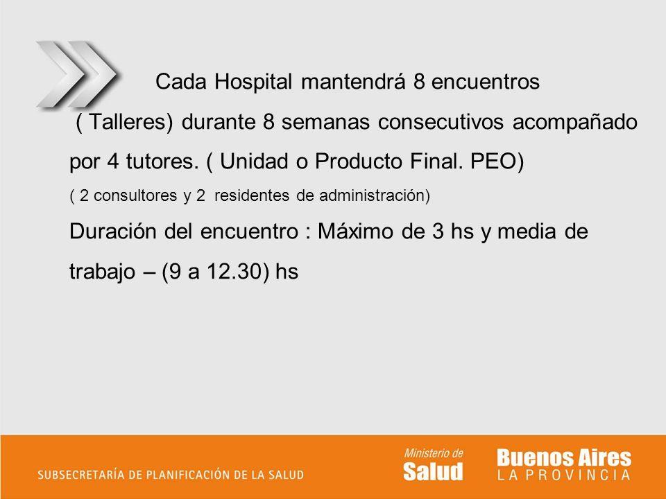 Cada Hospital mantendrá 8 encuentros ( Talleres) durante 8 semanas consecutivos acompañado por 4 tutores. ( Unidad o Producto Final. PEO) ( 2 consulto