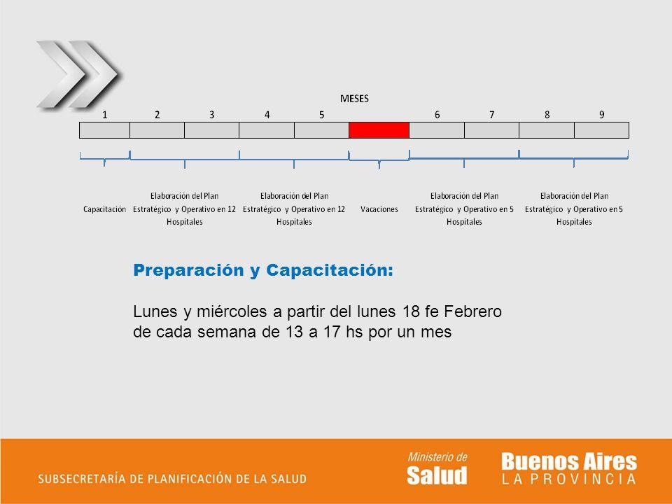 Preparación y Capacitación: Lunes y miércoles a partir del lunes 18 fe Febrero de cada semana de 13 a 17 hs por un mes