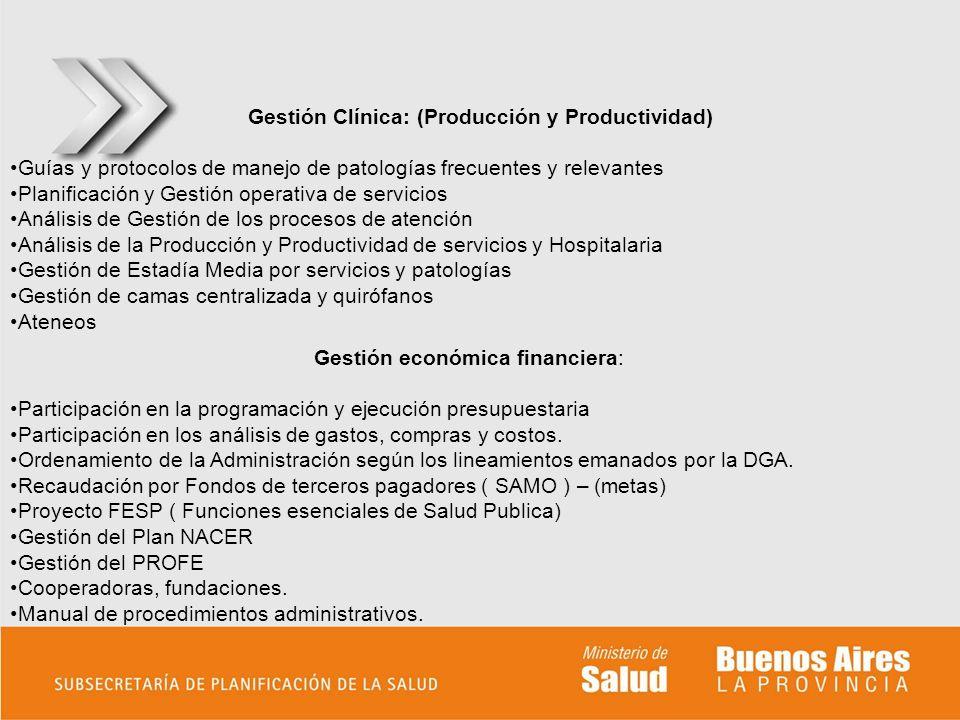 Gestión Clínica: (Producción y Productividad) Guías y protocolos de manejo de patologías frecuentes y relevantes Planificación y Gestión operativa de