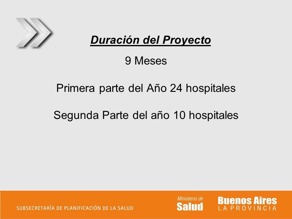 Entrenamiento y capacitación de los equipos de trabajo en terreno, Definición de Cronograma y de los Equipos para hospitales Convocatoria a los Directores de Hospitales para presentar el proyecto.
