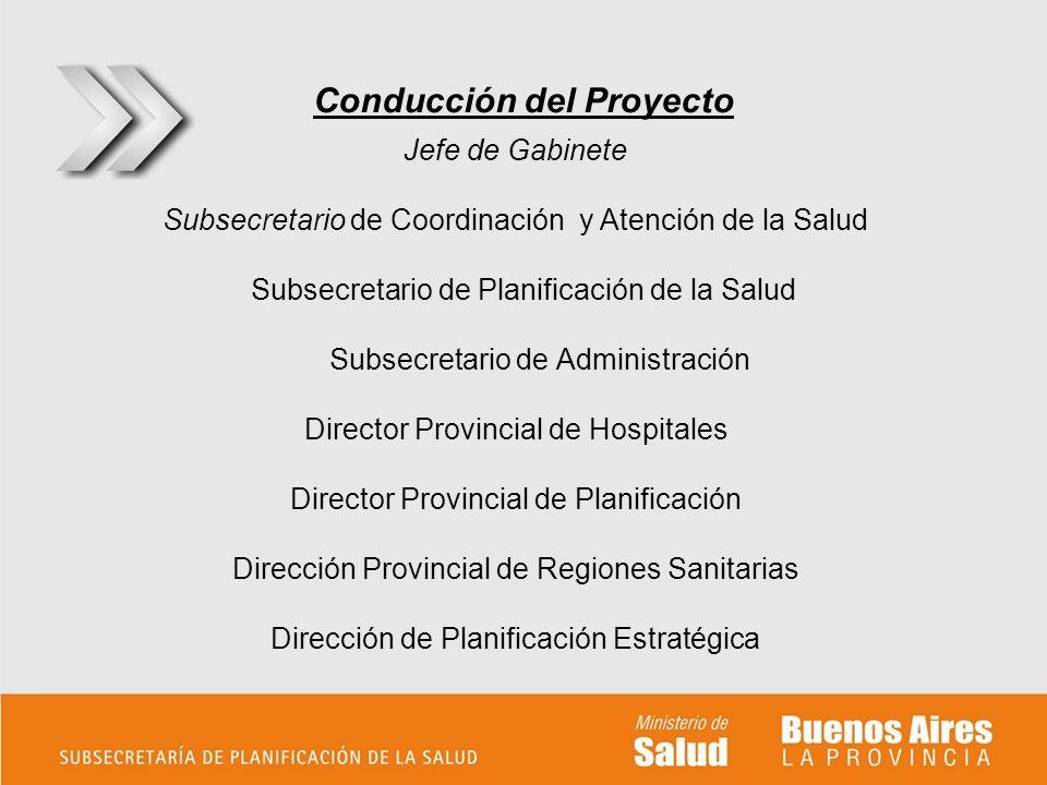 Jefe de Gabinete Subsecretario de Coordinación y Atención de la Salud Subsecretario de Planificación de la Salud Subsecretario de Administración Direc