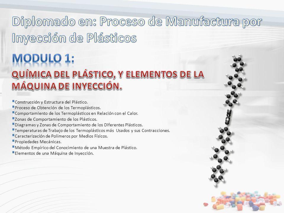 Construcción y Estructura del Plástico. Proceso de Obtención de los Termoplásticos. Comportamiento de los Termoplásticos en Relación con el Calor. Zon