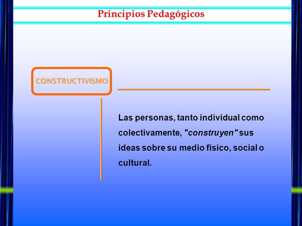 CONSTRUCTIVISMO CONSTRUCTIVISMO Las personas, tanto individual como colectivamente,