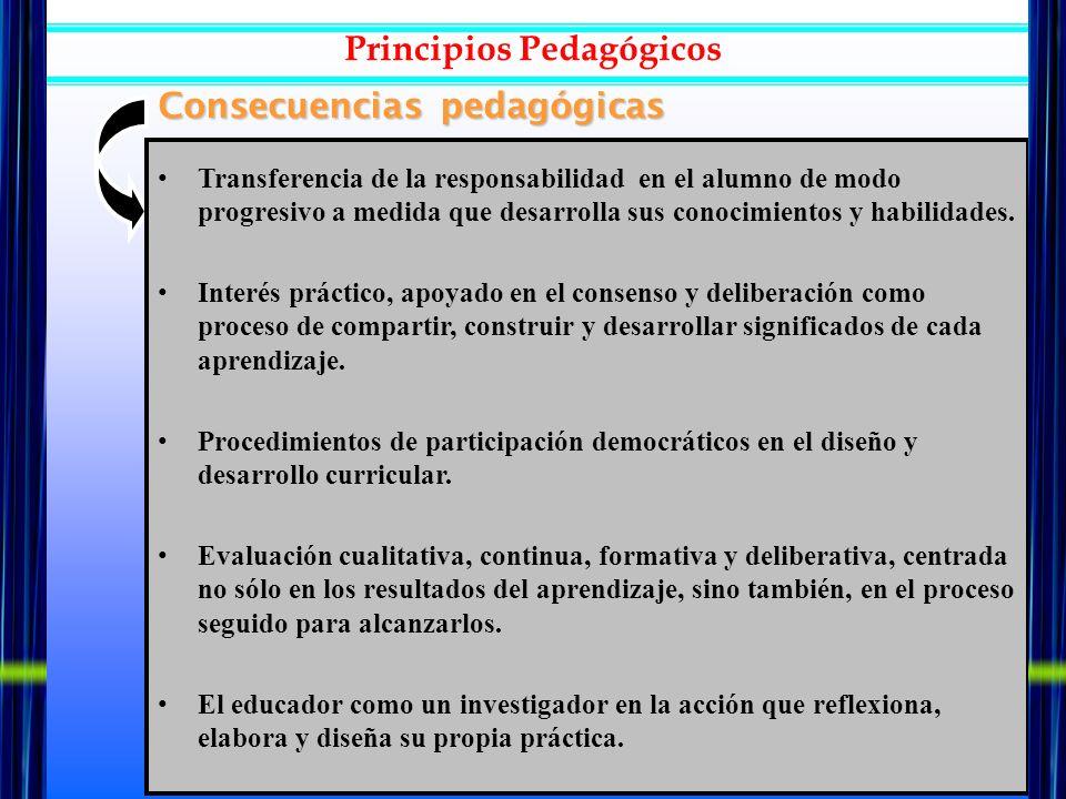 Transferencia de la responsabilidad en el alumno de modo progresivo a medida que desarrolla sus conocimientos y habilidades. Interés práctico, apoyado