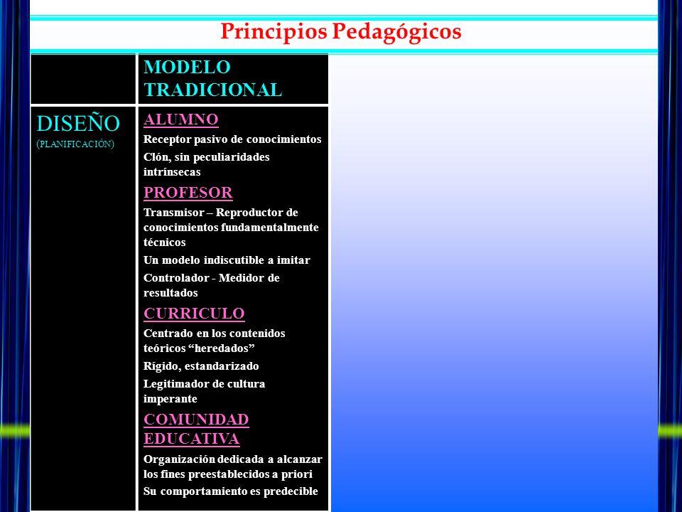 CONDICIONES MÍNIMAS DE PARTICIPACIÓN ACTIVA EN EL PROCESO DE CONSTRUCCIÓN DEL MODELO: ACLARAR FUNCIONES MULTIPROFESIONALIDAD TRABAJO COLABORATIVO CONSENSO ADOPCIÓN Y ACOGIDA Principios Pedagógicos