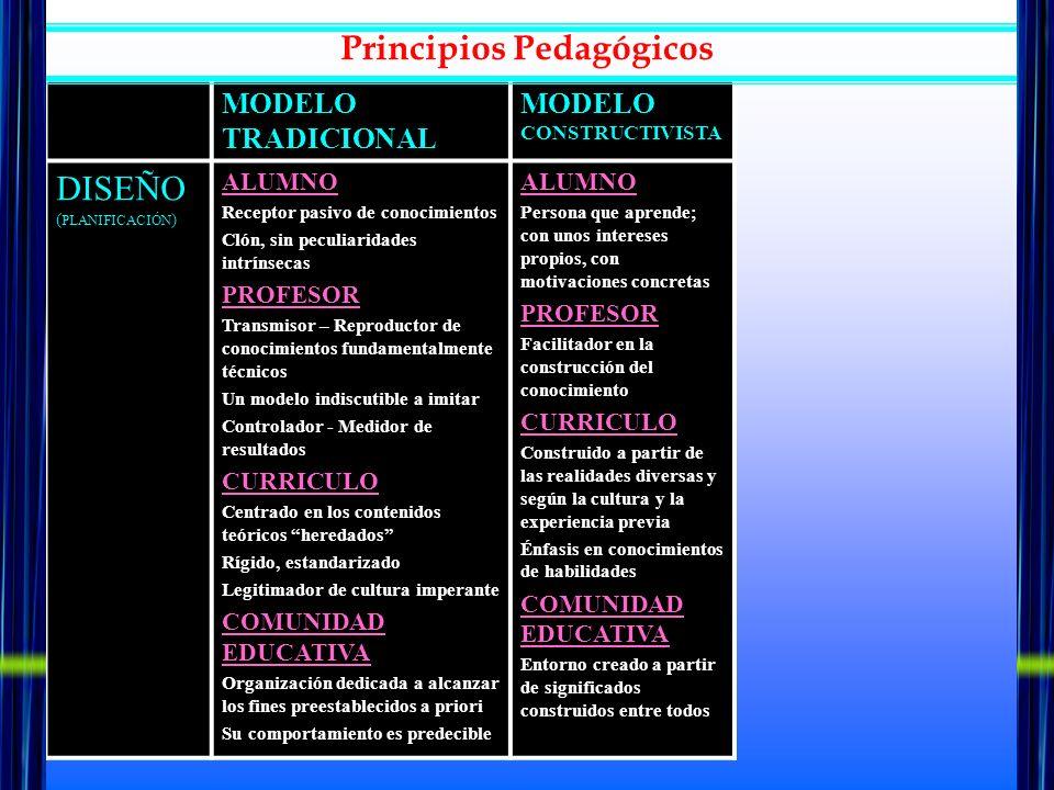 COMÚN ComprensivoMismas oportunidades COOPERATIVO ÚTIL INCLUSIVO REALIZABLE MORAL REFLEXIVO COHERENTE PLANIFICADO No competitivo Práctico, funcional...