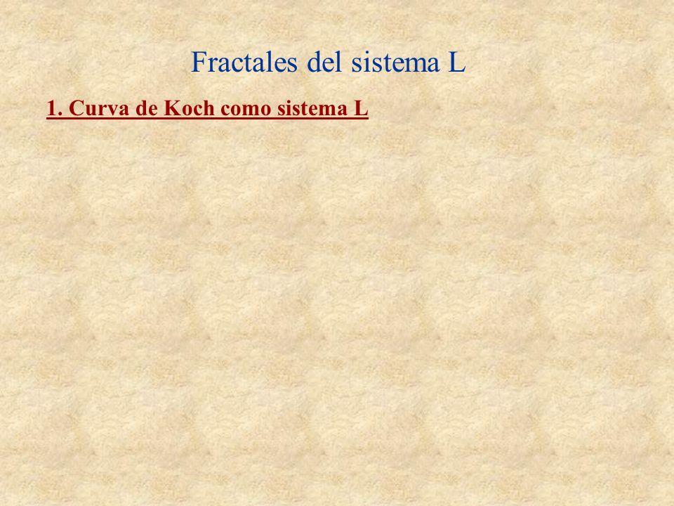 Fractales del sistema L 1. Curva de Koch como sistema L