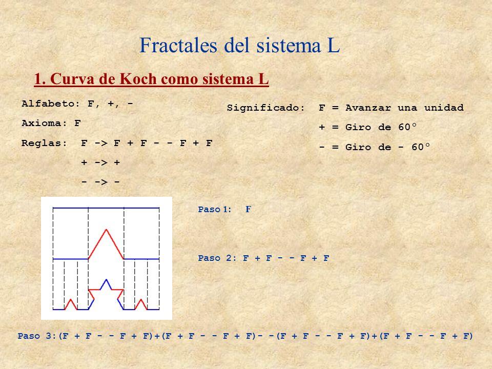 Fractales del sistema L 1. Curva de Koch como sistema L Alfabeto: F, +, - Axioma: F Reglas: F -> F + F - - F + F + -> + - -> - Significado: F = Avanza