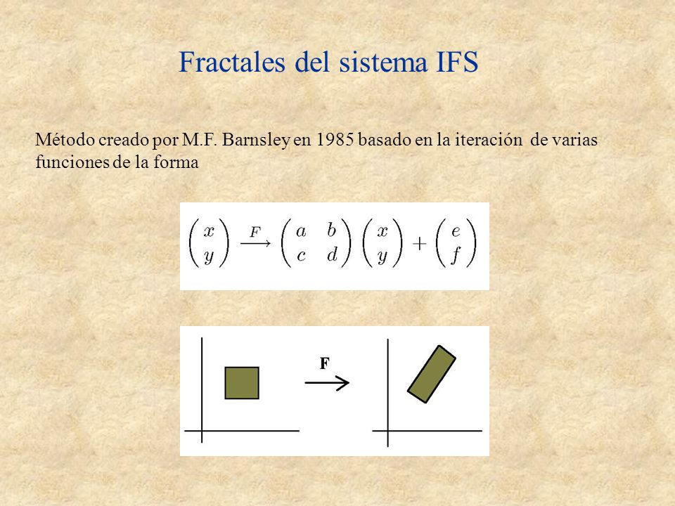 Fractales del sistema IFS Método creado por M.F. Barnsley en 1985 basado en la iteración de varias funciones de la forma