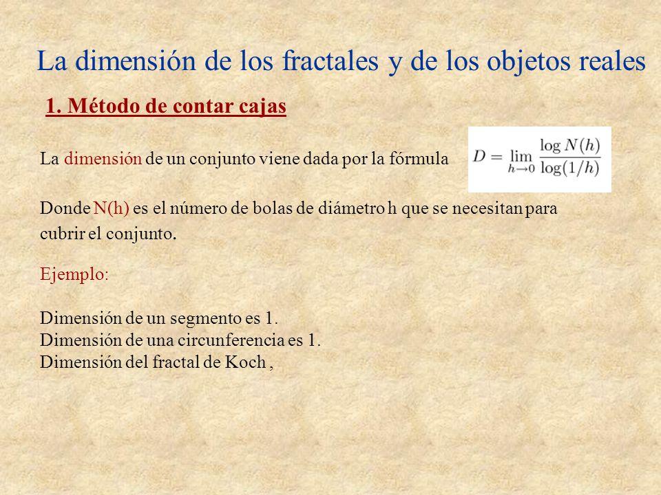 La dimensión de los fractales y de los objetos reales 1. Método de contar cajas La dimensión de un conjunto viene dada por la fórmula Donde N(h) es el