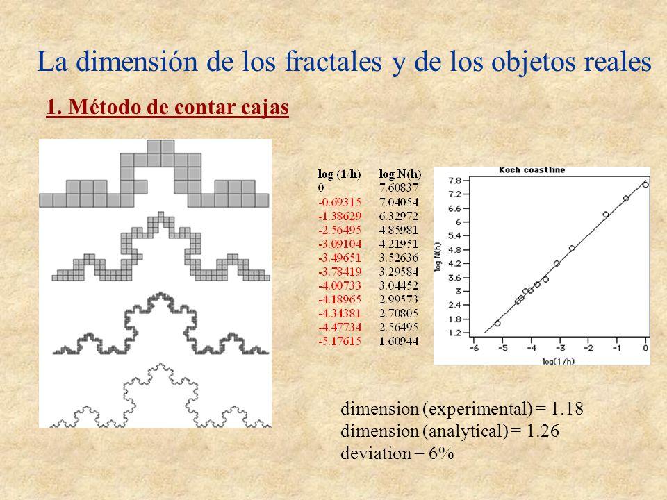 La dimensión de los fractales y de los objetos reales 1. Método de contar cajas dimension (experimental) = 1.18 dimension (analytical) = 1.26 deviatio