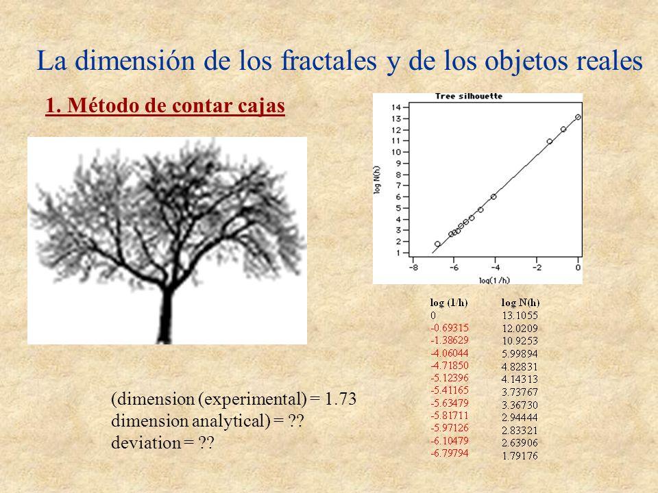 La dimensión de los fractales y de los objetos reales 1. Método de contar cajas (dimension (experimental) = 1.73 dimension analytical) = ?? deviation
