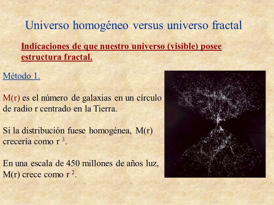 Universo homogéneo versus universo fractal Indicaciones de que nuestro universo (visible) posee estructura fractal. Método 1. M(r) es el número de gal