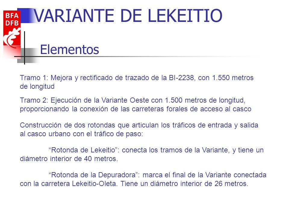 Elementos VARIANTE DE LEKEITIO Tramo 1: Mejora y rectificado de trazado de la BI-2238, con 1.550 metros de longitud Tramo 2: Ejecución de la Variante