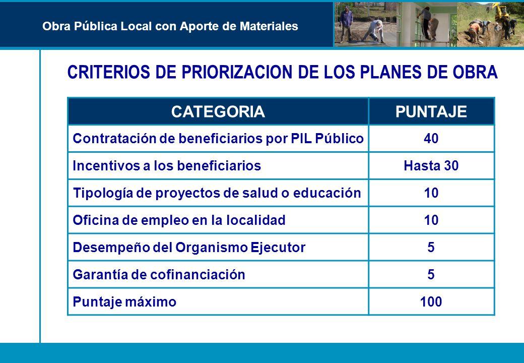 CRITERIOS DE PRIORIZACION DE LOS PLANES DE OBRA CATEGORIAPUNTAJE Contratación de beneficiarios por PIL Público40 Incentivos a los beneficiariosHasta 3