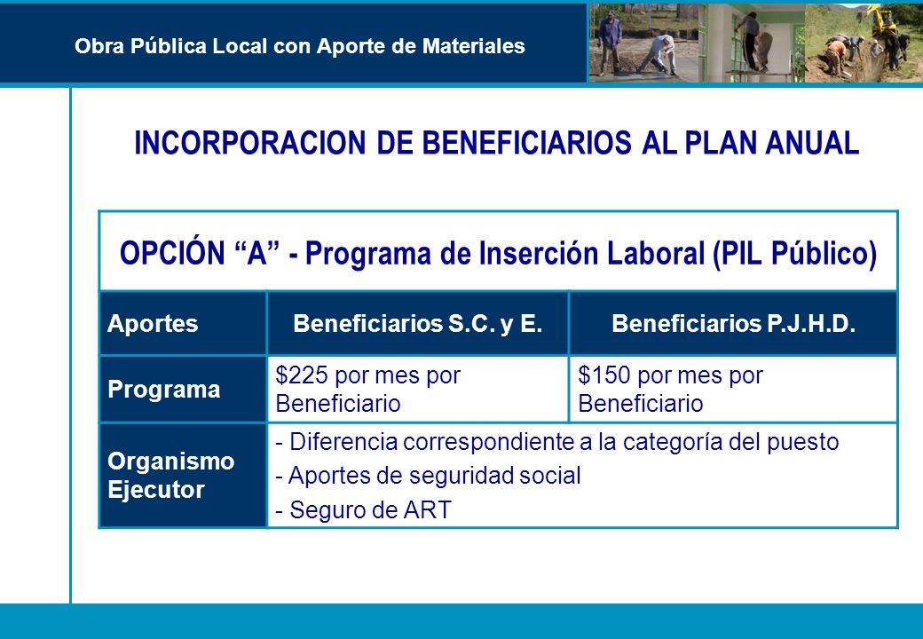 OPCIÓN B - Programa de Entrenamiento para el Trabajo AportesBeneficiarios S.C.