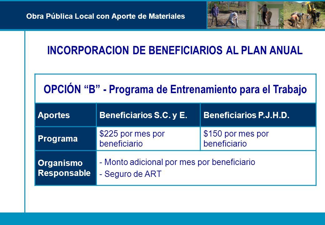 OPCIÓN B - Programa de Entrenamiento para el Trabajo AportesBeneficiarios S.C. y E.Beneficiarios P.J.H.D. Programa $225 por mes por beneficiario $150