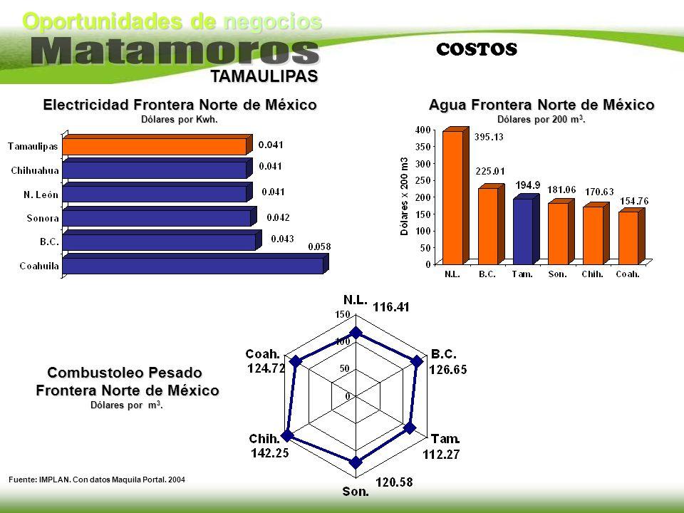 Oportunidades de negocios TAMAULIPAS COSTOS Electricidad Frontera Norte de México Dólares por Kwh. Agua Frontera Norte de México Dólares por 200 m 3.