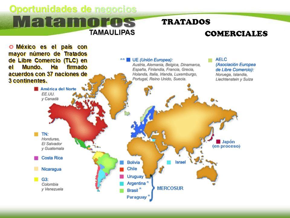 Oportunidades de negocios TAMAULIPAS TRATADOS COMERCIALES México es el país con mayor número de Tratados de Libre Comercio (TLC) en el Mundo. Ha firma