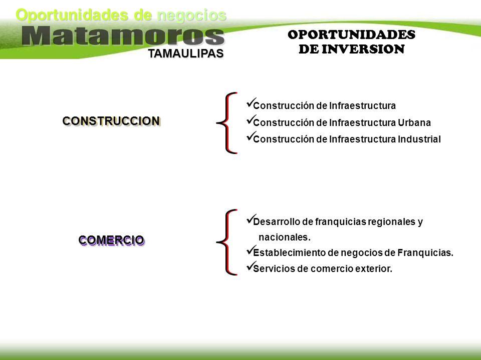 Oportunidades de negocios TAMAULIPAS COMERCIO Desarrollo de franquicias regionales y nacionales. Establecimiento de negocios de Franquicias. Servicios