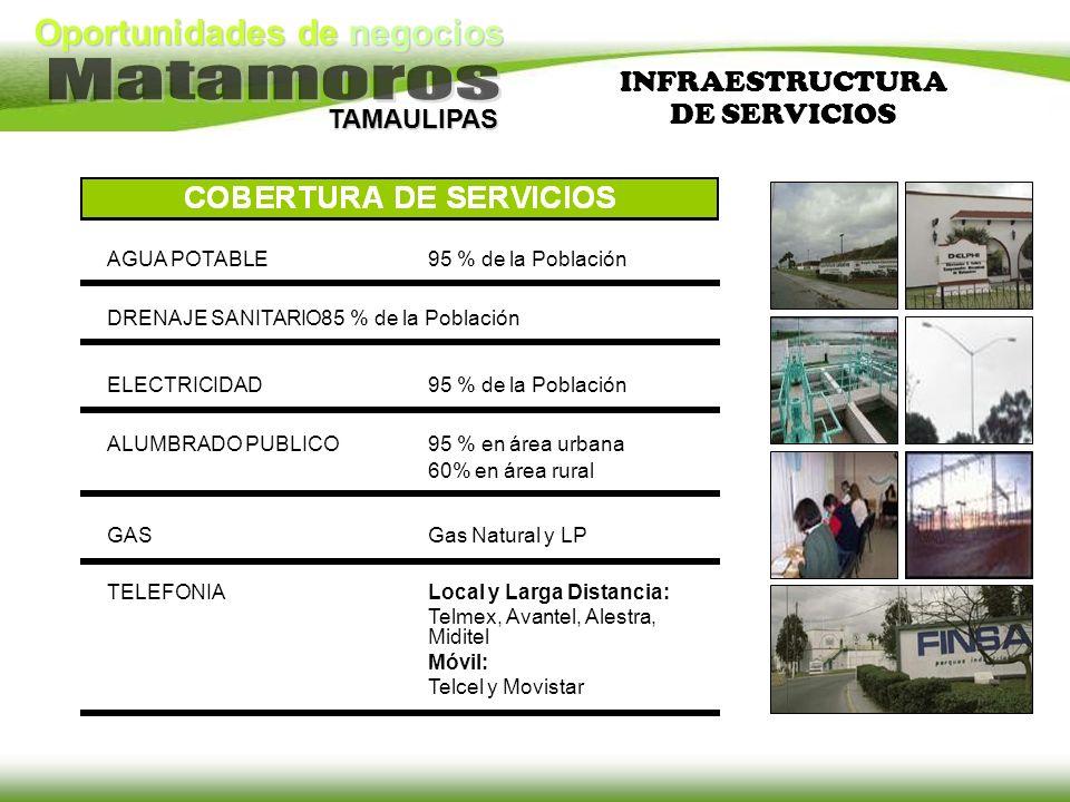 TAMAULIPAS INFRAESTRUCTURA DE SERVICIOS AGUA POTABLE95 % de la Población DRENAJE SANITARIO85 % de la Población ELECTRICIDAD95 % de la Población ALUMBR
