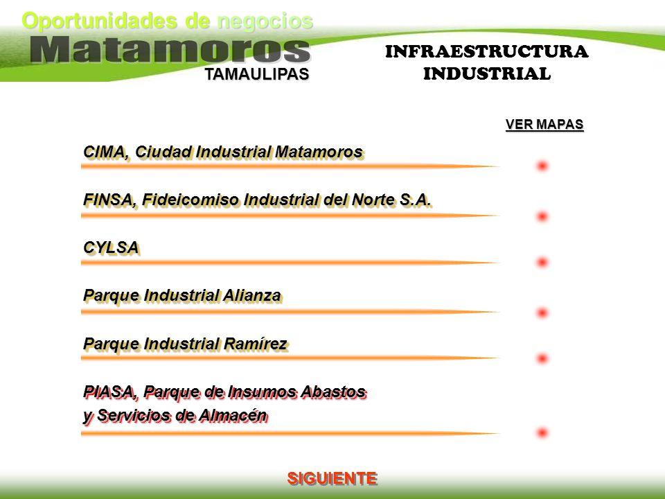 Oportunidades de negocios TAMAULIPAS INFRAESTRUCTURA INDUSTRIAL CIMA, Ciudad Industrial Matamoros FINSA, Fideicomiso Industrial del Norte S.A. CYLSA P