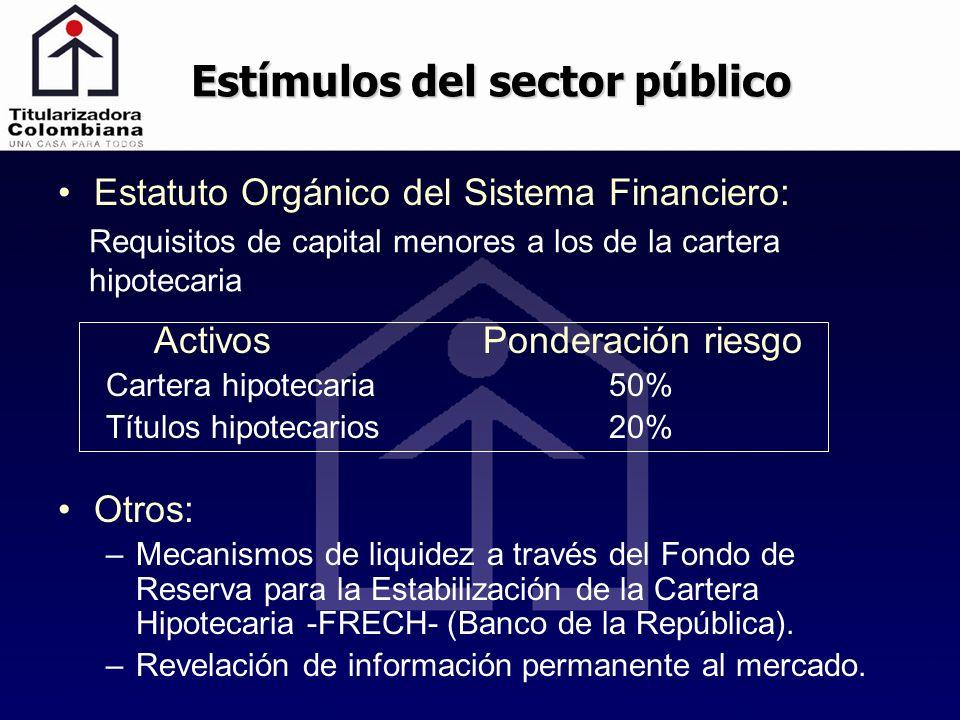 Estatuto Orgánico del Sistema Financiero: Activos Ponderación riesgo Cartera hipotecaria 50% Títulos hipotecarios 20% Otros: –Mecanismos de liquidez a través del Fondo de Reserva para la Estabilización de la Cartera Hipotecaria -FRECH- (Banco de la República).