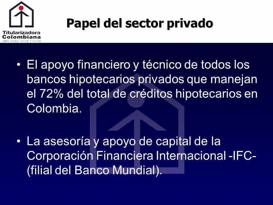 Papel del sector privado El apoyo financiero y técnico de todos los bancos hipotecarios privados que manejan el 72% del total de créditos hipotecarios en Colombia.