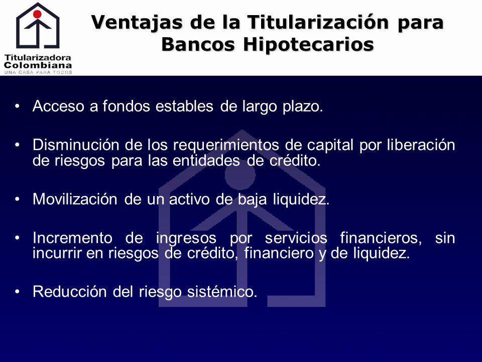 Acceso a fondos estables de largo plazo. Disminución de los requerimientos de capital por liberación de riesgos para las entidades de crédito. Moviliz